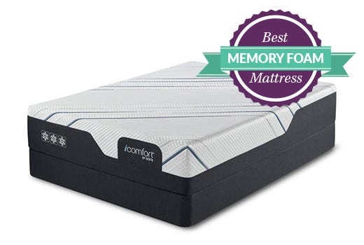 Best Mattress 2020.Best Mattresses Of 2020