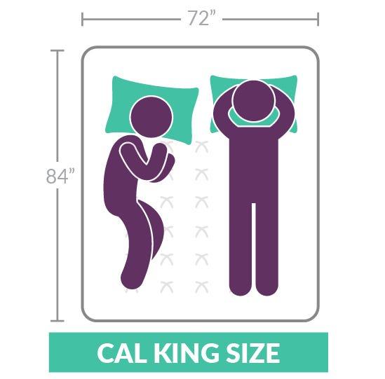 King Vs California King Size Mattresses Mrc Plps