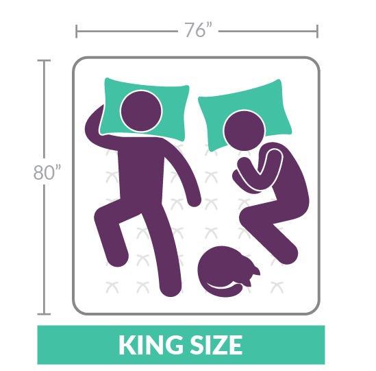 King Vs California Size Mattresses