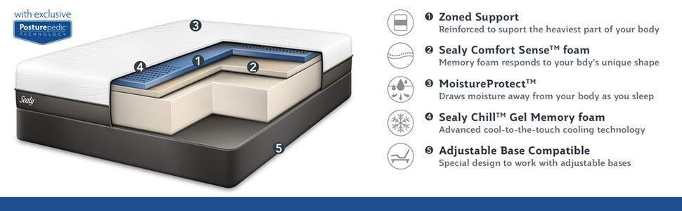 sealy conform thrilled plush cutaway