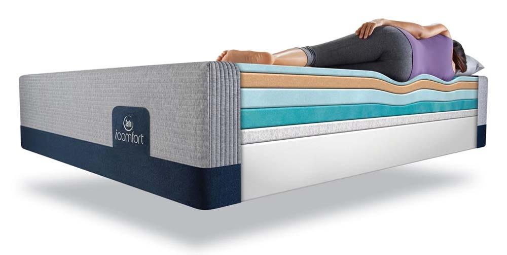 Serta Icomfort Blue Max 3000 Elite Plush Mattress Review