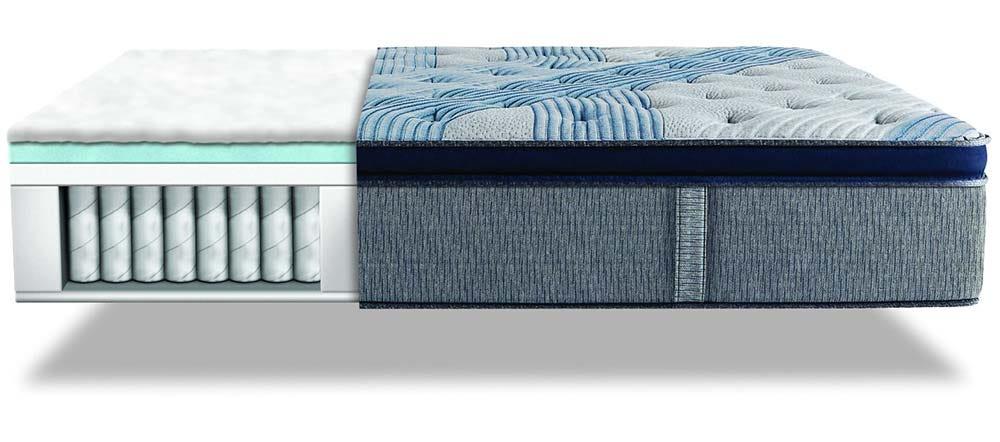 Serta Icomfort Hybrid Blue Fusion 1000 Luxury Firm Pillowtop