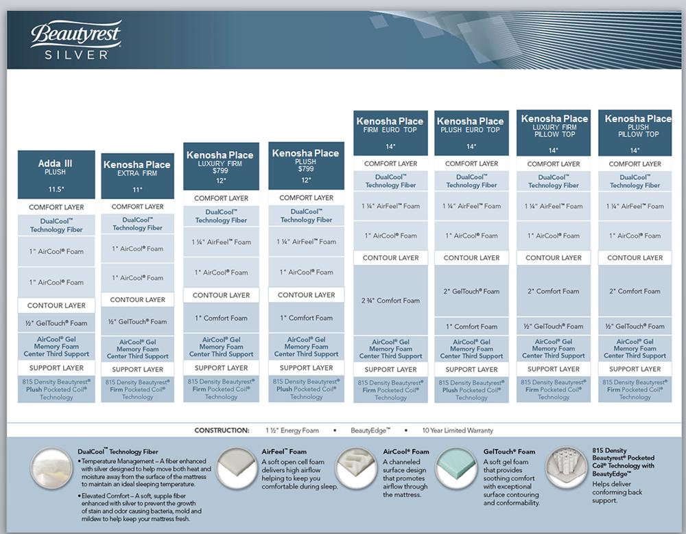 silver mattress level 1