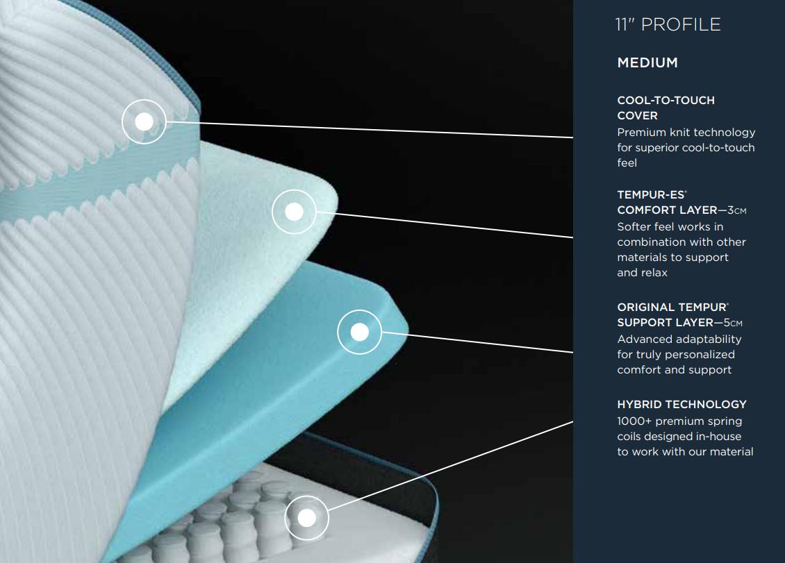 Tempur-Pedic adapt medium hybrid cutaway