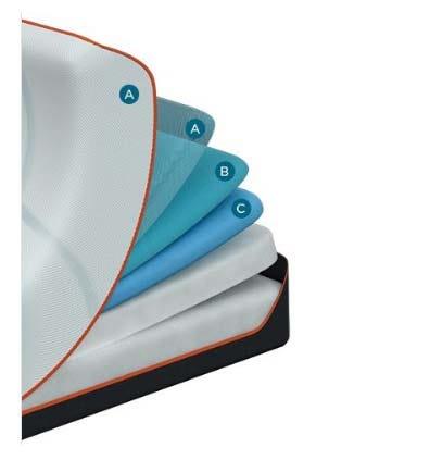 Tempur-Pedic Luxe Adapt Firm cutaway