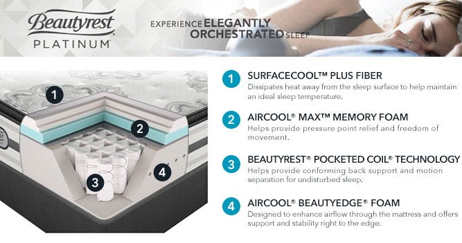 simmons luxury firm mattress. the comfort scale rating is based on how cushioning materials conform to body\u0027s shape. higher number softer mattress. luxury firm simmons mattress