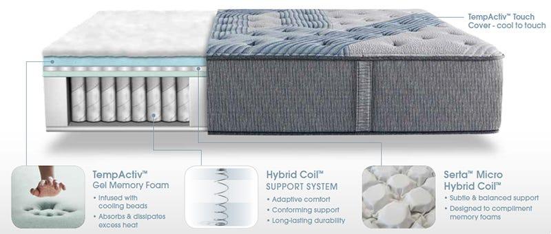 Queen Serta Icomfort Hybrid Blue Fusion 3000 Firm Mattress