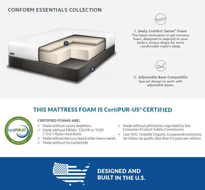comfort this describes how a mattress feels the comfort scale rating is based on how the cushioning materials conform to the bodyu0027s shape - Sealy Memory Foam Mattress
