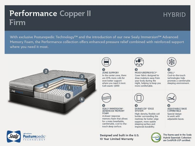 Full Sealy Posturepedic Hybrid Performance Copper Ii Firm