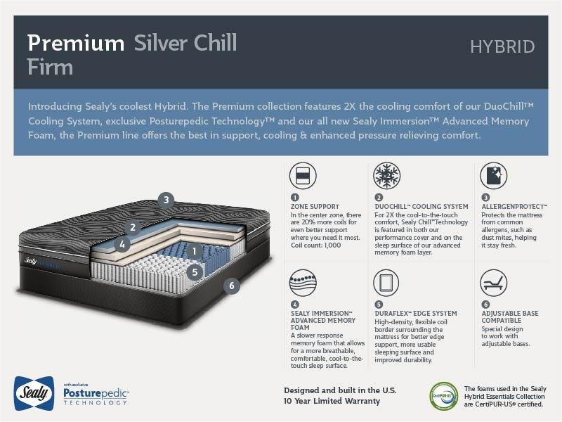 Queen Sealy Posturepedic Hybrid Premium Silver Chill Firm