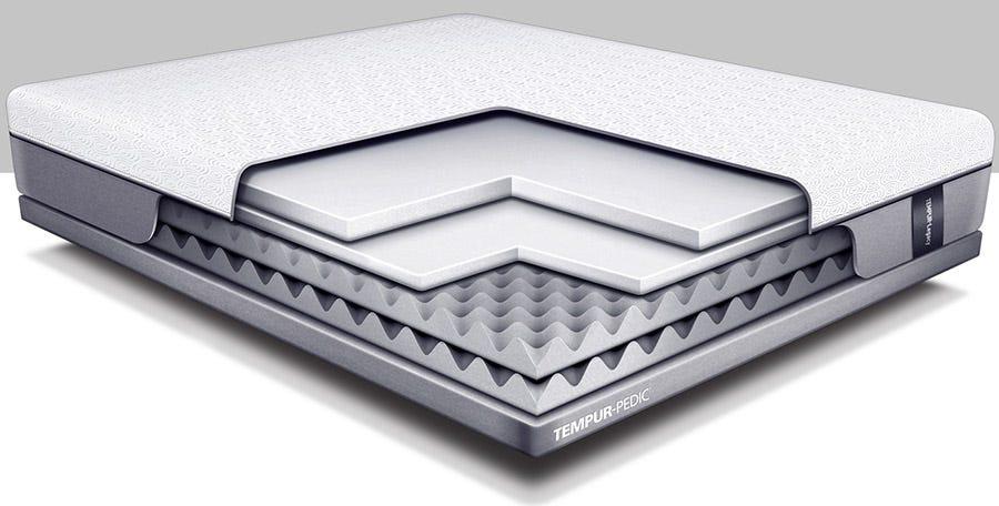 Memory Foam Mattress Layer Cut Away