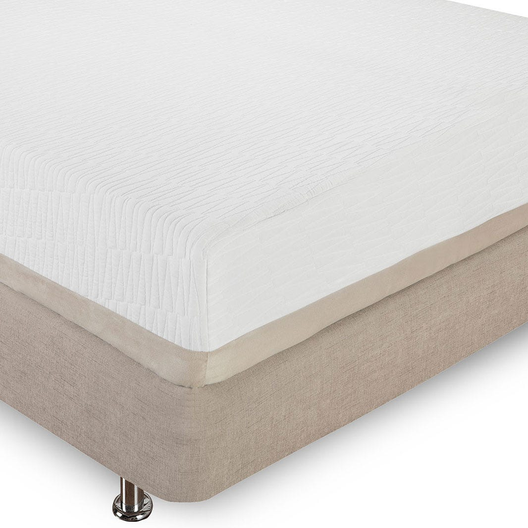 Most Comfortable Affordable Mattresses
