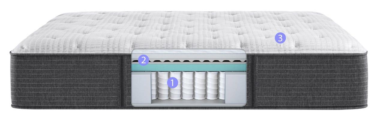Inside layers of a Beautyrest Silver mattress