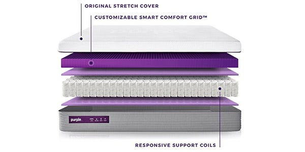 Inside layers of the Purple mattress