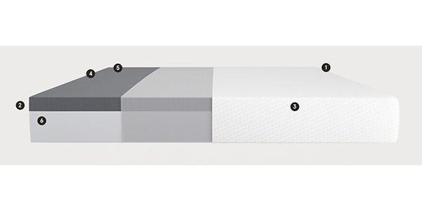 Inside layers of Tuft & Needle mattress