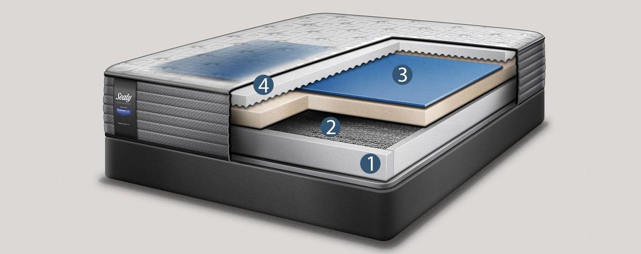 Sealy Santa Paula IV Cushion Firm cutaway