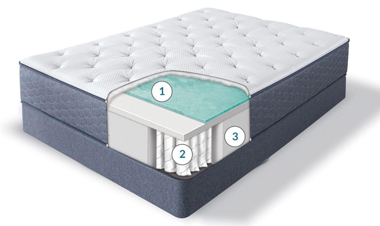 Inside layers of a Sleep True mattress
