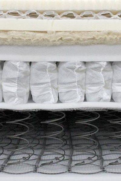 Inside of a Chattam & Wells innerspring mattress